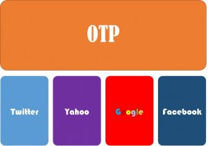 OTP Alerts and Notifications