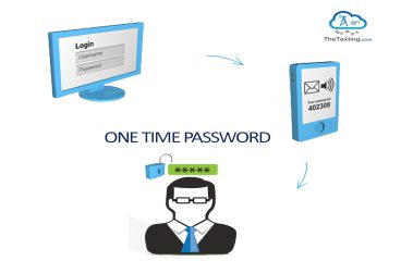 ONE-TIME PASSWORD (OTP)