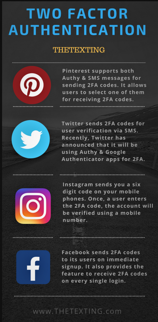 Thetexting Two Factor Authentication
